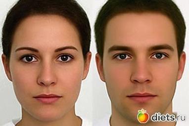 Идеальные лица. мужчина и женщина: Дневник группы «Наш Дворик»: Группы - diets.ru | Some Useful Information | Scoop.it