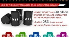Tremendous Demand For Oil & Gas investment | Oil & Gas | Scoop.it