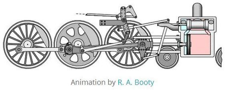 20 Animated Gifs that Explain How Things Work | tecno4 | Scoop.it