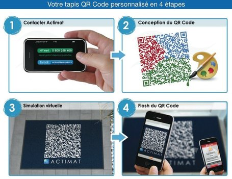 Paillasson QRcode | INFORMATIQUE 2013 | Scoop.it