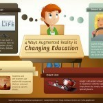 20 Coolest Augmented Reality Experiments in Education So Far - Online Universities | ipads in education | Scoop.it