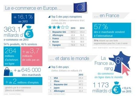 E-commerce: l'Europe se penche sur l'optimisation de la livraison de colis   Ecommerce' topic   Scoop.it