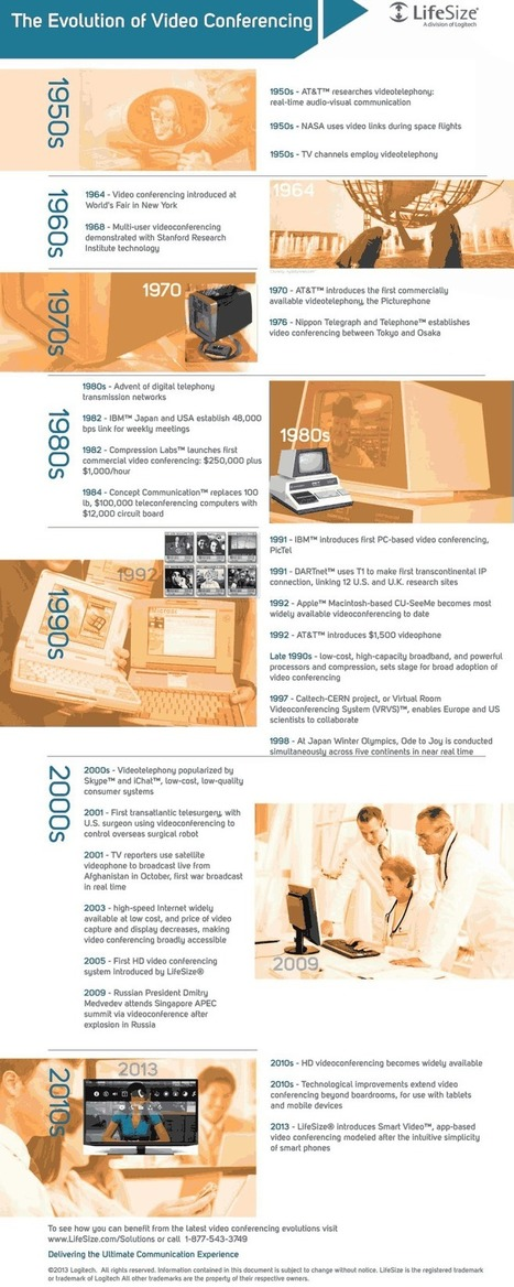 Video Conferencing: A Visual History - Technology at Work | Technology at Work Blog | Scoop.it