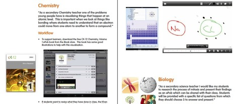 RM Education iPad lesson ideas | Science school ipad | Scoop.it