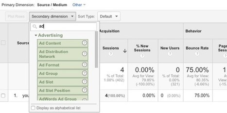 How to Analyze Your YouTube Marketing With Google Analytics  | Social Media, Contents, Marketing and More | Scoop.it