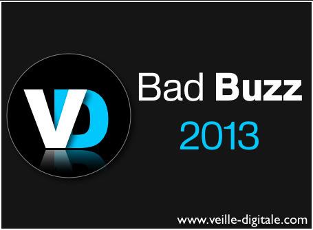 Les bad buzz de l'année 2013 | E-reputation | Scoop.it