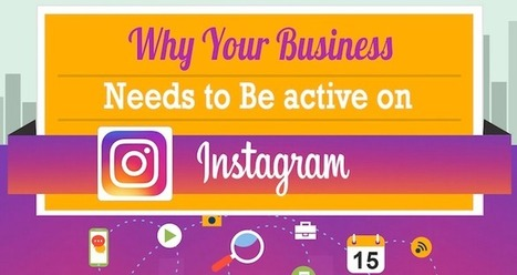 Why Instagram Needs to Be Part of Your Marketing Strategy [Infographic] | Communication design | Scoop.it