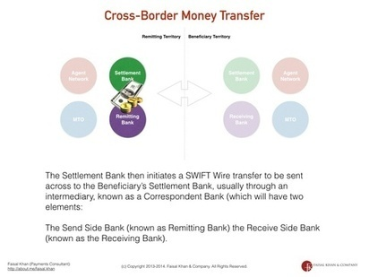 Faisal Khan's answer to How does a remittance money transfer work? What are all the steps and who is involved? - Quora | Remittance | Scoop.it