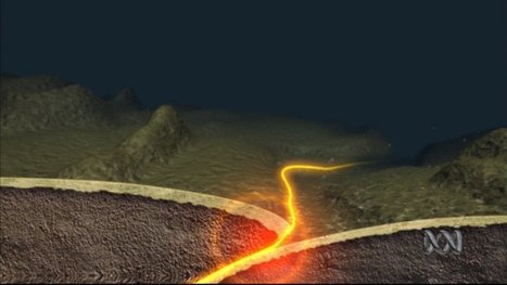 Predicting earthquakes - ABC Splash   Year 9 Science - Plate Tectonics and the Asia region   Scoop.it