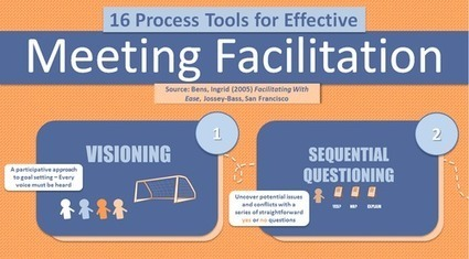 Process Tools for Effective Meeting Facilitation | The facilitator online newspaper | Scoop.it