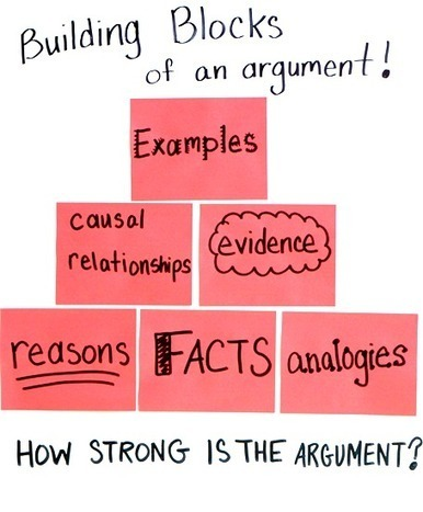 Building Blocks of an Argument | On the Web with Roz Linder | Common Core Made Easy | Scoop.it