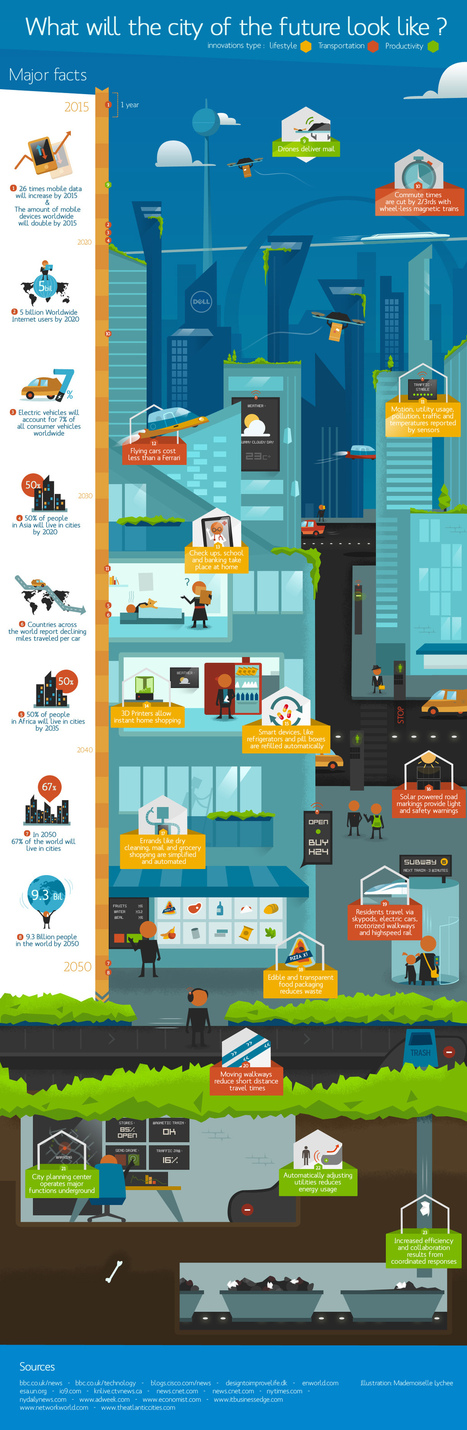IMAGE: The City Of The Future | Cool stuff ... | Scoop.it