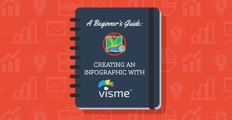 A Beginner's Guide to Creating an Infographic With Visme | Infographics in het onderwijs | Scoop.it