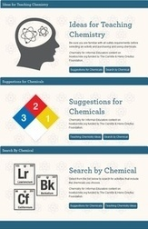 Pinterest - chemistry resources | Chemical education | Scoop.it
