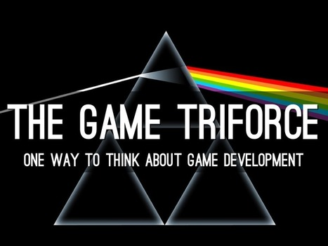 """Another story set free via @HaikuDeck """"The Game Triforce""""   Video Game Design for Schools   Scoop.it"""