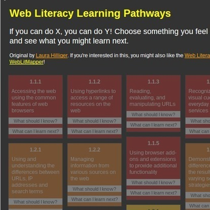 Web Literacy Learning Pathways | Information Literacy & Digital Literacy | Scoop.it
