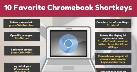 10 Favorite Chromebook Shortkeys | Crazy Bout Chrome | Scoop.it