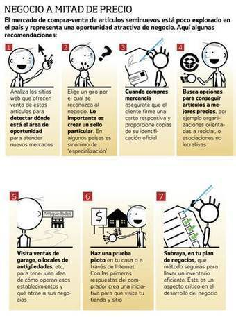El Universal - - Hacen negocios con productos seminuevos | Emprendedurismo | Scoop.it