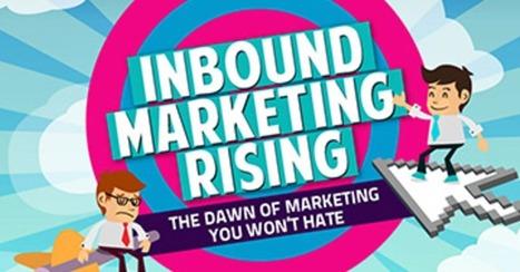 Inbound Marketing vs. Outbound Marketing [INFOGRAPHIC] | Digital & Réseaux sociaux | Scoop.it