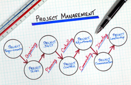 Get a project management degree online and rise fast in your career | Online Education | Scoop.it