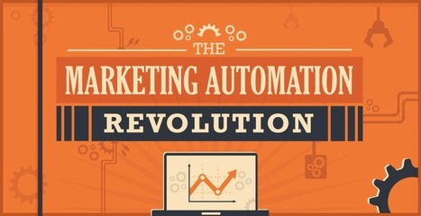 The Current State of B2B Marketing Automation | Marketing Technology | marketing automation | Scoop.it