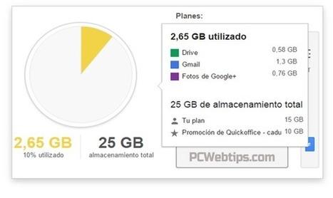 Cómo liberar espacio en Google Drive | Lengua y TIC | Scoop.it