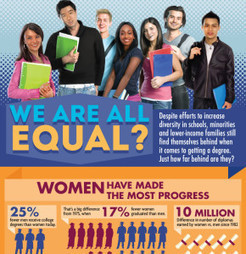 Diversity in Higher Ed: Are We All Equal?   Psych Infograph Project   Scoop.it