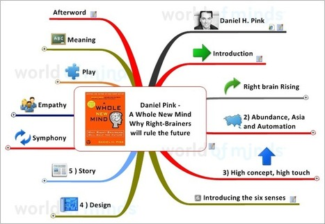 Daniel Pink - A Whole New Mind Why Right-Brainers will rule the future | livemindmapping | Scoop.it