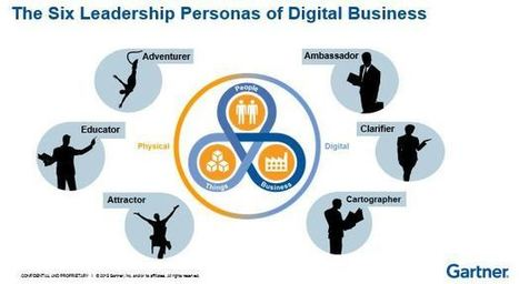Remaster Your Leadership with Six Personas Fit for Digital Business - Graham Waller | Designing  service | Scoop.it