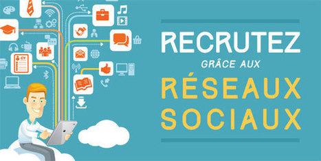 Le guide du recrutement sur les réseaux sociaux... | Saïdaa S-G Thème 1 | Scoop.it