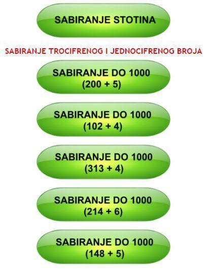 SABIRANJE DO 1000 | I-IV | Scoop.it
