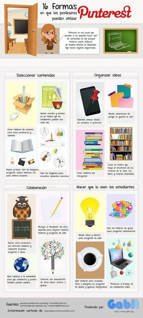 16 Propuestas para Utilizar Pinterest en el Aula | Infografía | Universidad 3.0 | Scoop.it