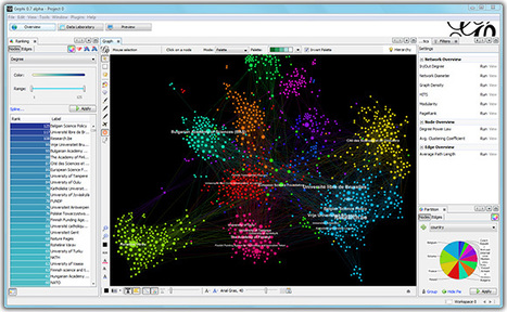 Gephi, an open source graph visualization and m... | SNA - Social Network Analysis ... and more. | Scoop.it
