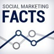 10 Social Marketing Facts of 2012 | Managing options | Scoop.it