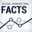 10 Social Marketing Facts of 2012   Social média (Facebook, Twitter, Pinterest...)   Scoop.it