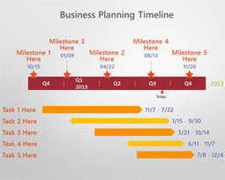 Free Business Planning PowerPoint Timeline | Free Powerpoint Templates | I don't know | Scoop.it