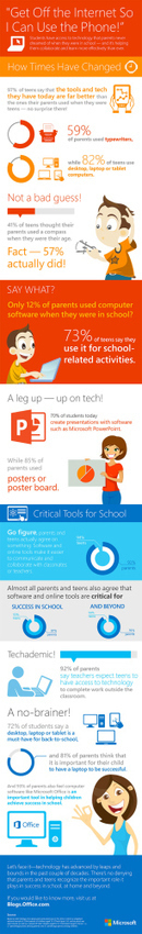 Students' vs. Parents' Use of Tech in School | Education on the 21st century | Scoop.it