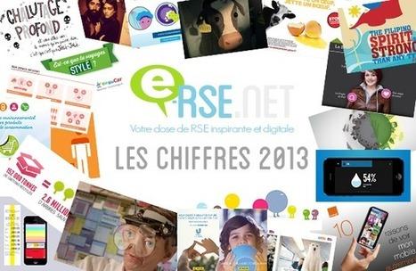 [Infographie] Les chiffres à Retenir sur e-RSE (2013) | e-RSE, communication digitale, sociale et environnementale | Solidarité, développement durable, responsabilité sociale | Scoop.it