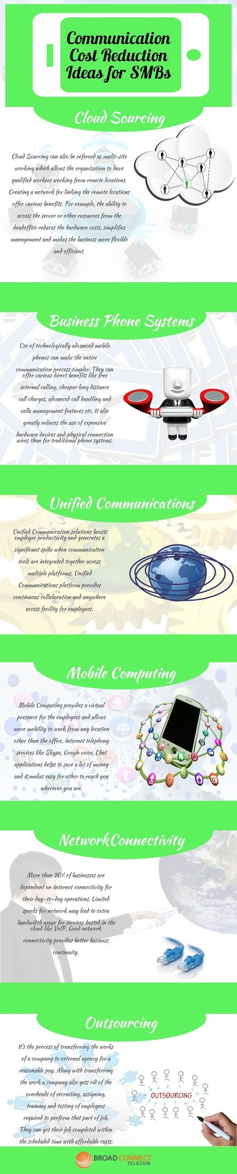 Infograph on Communication Cost Reduction Techniques for SMBs   Cloud PBX   Scoop.it