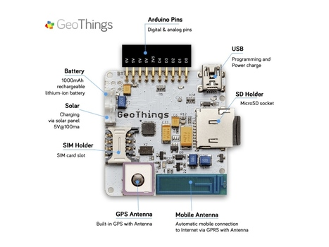 GeoThings: Built-in GPS and mobile,solar, Arduino compatible | Raspberry Pi | Scoop.it