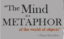 The Mind is a Metaphor ☞ interactive, solidly constructed collection of mental metaphorics (database) | Culture & Society | Scoop.it