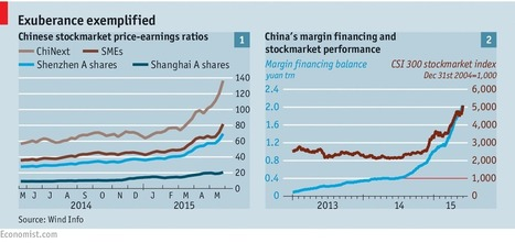 Aren't markets manipulated on the way up?   Criminology and Economic Theory   Scoop.it
