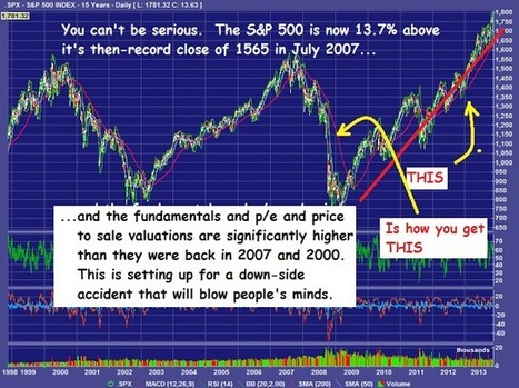 The Golden Truth: The Stock Market Has Become Insane | Gold and What Moves it. | Scoop.it