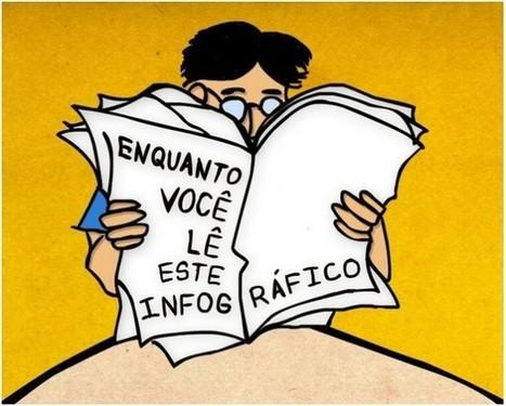 Marketing Digital: 15 Infográficos recentes – e do Brasil! | Neli Maria Mengalli's Scoop.it! Space | Scoop.it