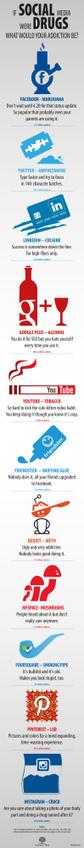 Si las Redes Sociales fueran drogas #infografia #infographic #socialmedia   Redes sociales y Contenidos   Scoop.it