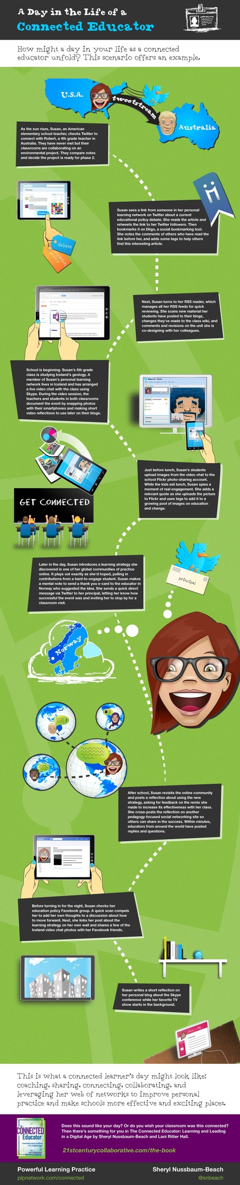 A Day in the Life of a 21st Century Connected Teacher Infographic | e-Learning Infographics | Mundos Virtuales, Educacion Conectada y Aprendizaje de Lenguas | Scoop.it