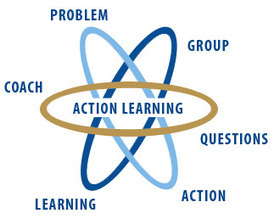 Action Learning | Wial India | action learning | Scoop.it