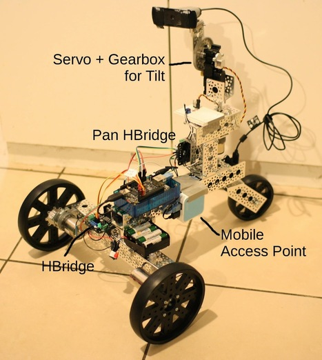 monkeyiq: Actobotics and ServoCity, addictive Robot fun! | News in education study | Scoop.it