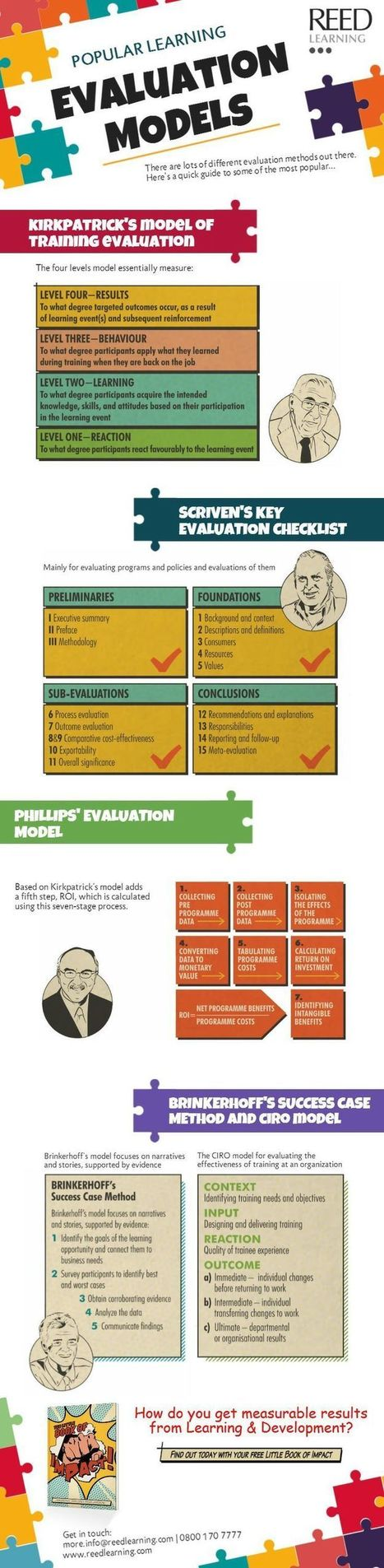 Popular Learning Evaluation Models Infographic - e-Learning Infographics | Educación y TIC | Scoop.it