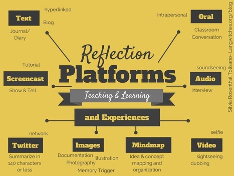 Reflection in the Learning Process, Not As An Add On | Leadership, Innovation, and Creativity | Scoop.it